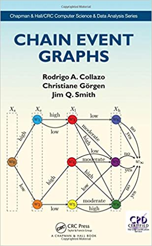 CHAIN EVENT GRAPHS